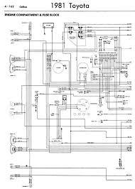 repair manuals 2011 toyota celica 1981 wiring diagrams manufacturer toyota model celica
