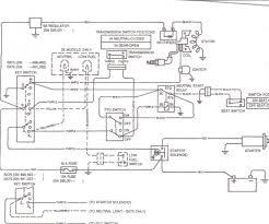 jd 455 wiring diagram just another wiring diagram blog • 1445 john deere fuse box wiring library rh 19 dokunet org john deere 455 pto wiring diagram john deere 455 wiring diagram