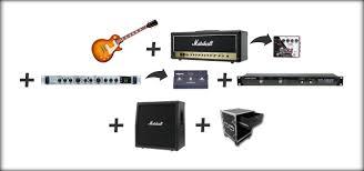 guitar rack system setup rig example 5