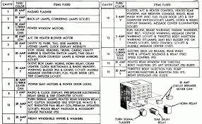 07 sebring fuse box car wiring diagram download cancross co 2006 Bmw 750li Fuse Box Diagram 2006 chrysler sebring cigarette lighter fuse image details 07 sebring fuse box 2006 chrysler sebring cigarette lighter fuse image details pertaining to 2007 2006 BMW 325I Fuse Diagram