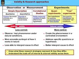 Simple True Experimental Design Final Exam Review Psychology 242 Dr Mckirnan Ppt Download