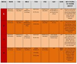 Marathon Training The Spa Fitness And Wellness Centerthe