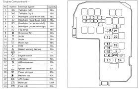 fuse box diagram mitsubishi lancer 1993 fuse wiring diagrams