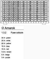 christie pacific case history volkswagen amarok fuse box diagram honda pacific coast fuse box amarok fuse boxes \u003e\u003e link to all fuses and boxes