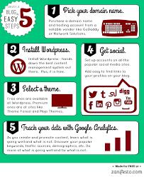 How To Create A Blog Create A Blog In 5 Easy Steps Zanifesto