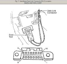 obdii wiring schematic images racing engine toyota wiring port wiring diagram subaru printable