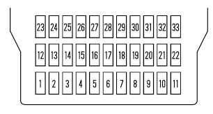 2005 honda odyssey fuse diagram wiring diagrams system 2007 honda odyssey fuse diagram wiring diagram expert 2005 honda odyssey fuse diagram 2005 honda odyssey fuse diagram