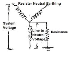 types of neutral earthing in power distribution electrical notes Isolated Ground Transformer 3 Phase Connection Diagram (3) resistance earthed systems Wye Transformer Connections