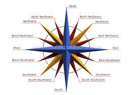 Resultado de imagen de que es puntos cardinales