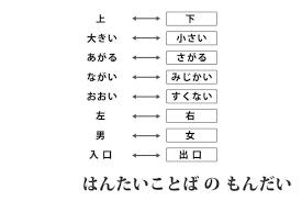 プリントキッズ 漢字 1年生 Saruwakakun