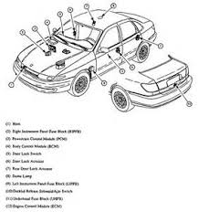 similiar saturn engine parts diagram keywords 2006 saturn vue parts diagram as well 2006 saturn vue engine diagram