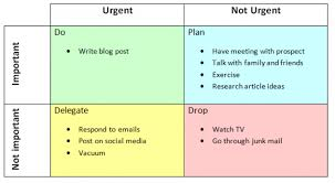 To Do List Or To Do List The Problem With To Do Lists And What To Try Instead Inc Com