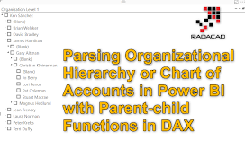 Parsing Organizational Hierarchy Or Chart Of Accounts In