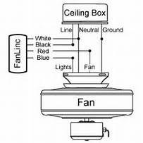 internal wiring diagram ceiling fan light image gallery internal wiring diagram ceiling fan light