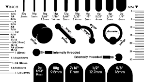 Tapers And Plugs Size Chart Body Jewelry Measurement Guide