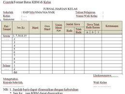 Kumpulan administrasi guru kelas doc sd kurikulum 2013 diatas adalah file rar sehingga perlu untuk di ekstrak untuk membuka file. Contoh Buku Batas Pelajaran Sd K13
