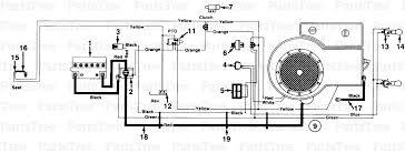 mtd tmo 30000a 131a670g000 montgomery ward signature lawn 012345678910