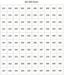 300 Number Chart Printable Number Chart 201 300 Third Grade Debbi Roest