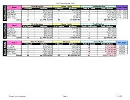 business plan excel sheet excel spreadsheet business plan winery business plan template free