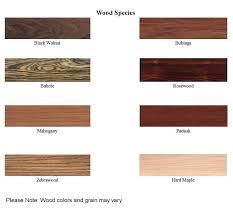 http://www.exoticwoodpenz.com/images/wood%20species%. Wood PanelingTypes ...