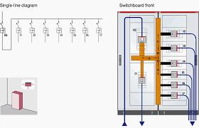 low voltage switchgear wiring diagram low automotive wiring diagrams low voltage switchgear wiring diagram single line diagram and switchboard front