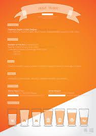 simple ism current resume current resume 2013