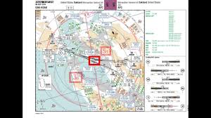 Lido Routemanual Standards Tutorial 1 Airport Facility Chart Afc