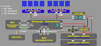 solar panel wiring diagram example solar image solar design tools on solar panel wiring diagram example