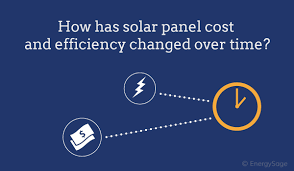 Solar Panel Price Comparison Chart How Solar Panel Cost Efficiency Change Over Time Energysage