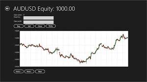 Chart Fx Lite For Net Buy Forex Simulator Microsoft Store