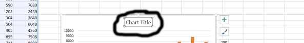 How To Insert Chart Title Best Excel Tutorial How To Insert Chart Title From A Cell