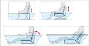 bathtub lift chairs. Aquatec Bath Lift Diagrams Bathtub Chairs A