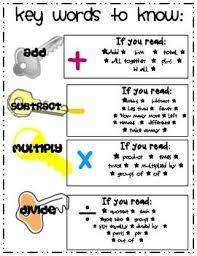 Math Word Problem Key Words Chart Home Ideas Easy