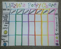 How To Make A Potty Training Chart Homemade Potty Chart Going To Use A Special Set Of