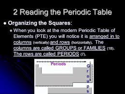 UNIT 3 Part 3: The Periodic Table 1 Development of the Periodic ...