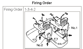 firing order of a 1999 toyota corolla 1997 Toyota Camry Spark Plug Wire Diagram 1997 Toyota Camry Spark Plug Wire Diagram #70 Toyota Camry Spark Plug Replacement