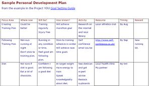 individual development plan examples personal development plan template example imagine elegant sample
