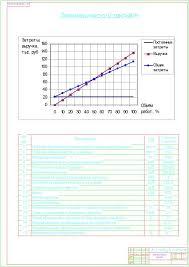 СтудБаза Работа ЭКОНОМИЧЕСКИЙ РАЗДЕЛ В данном дипломном  В данном дипломном проекте модернизируется стенд регулировки углов установки колёс модель md 155 k23 3 Стоимость подъемника составляет 200000 рублей