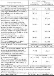 Общие требования к ведению учёта net Книга учета доходов и расходов и хозяйственных операций индивидуального предпринимателя