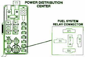 dodge ram fuse box diagram auto wiring diagram schematic 1996 dodge 1500 fuse box dodge get cars wiring diagram pictures on 1996 dodge ram