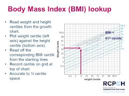 How To Interpret A Growth Chart Understanding Growth And Puberty Using The Rcpch Uk 2 18