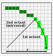 Midpoint Circle Algorithm Minecraft Circle 200 Diameter