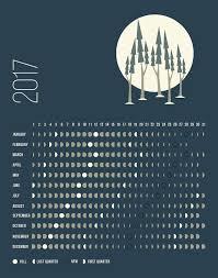 Moon Phases Calendar 2017 Premieredance Calendar Template