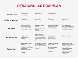Leadership Development Plan Template Personal Leadership Development