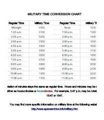 Time Clock Decimal Conversion Chart Atlaselevator Co