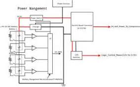 wiring diagram walk in cooler images walk in cooler wiring walk in cooler evaporator diagram walk