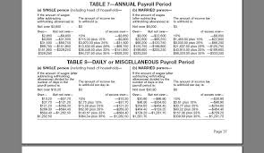 Calculate Monthly Paycheck Bean Counter So You Want To Learn Bookkeeping Payroll