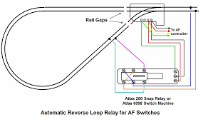 atlas snap switch machine wiring diagram wiring diagram library new layout af wye into a reverse loop need thoughts on wiring o lionel accessory