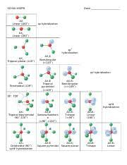 Vsepr Chart 2 Doc Sch4u Vsepr Ax Linear 180 Date Sp