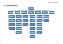 Event Organizational Chart Example Of Organisation Chart For Event Management Team